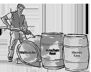 Kolorierte Illustration Umfüllen SLYRS Destillerie